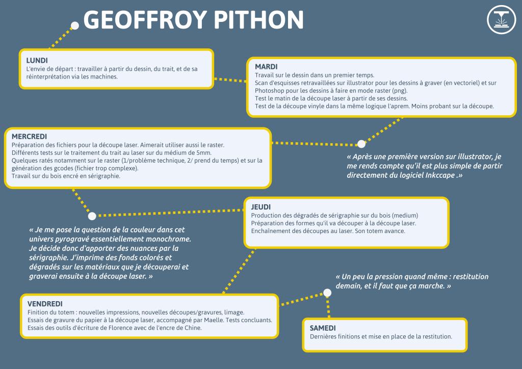 Geofffroy Pithon