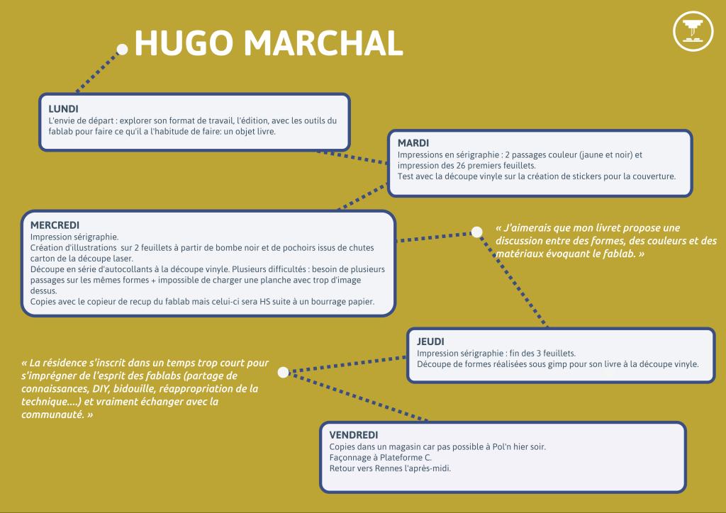 Hugo Marchal