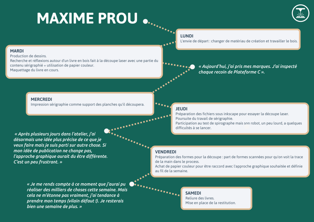 Maxime Prou